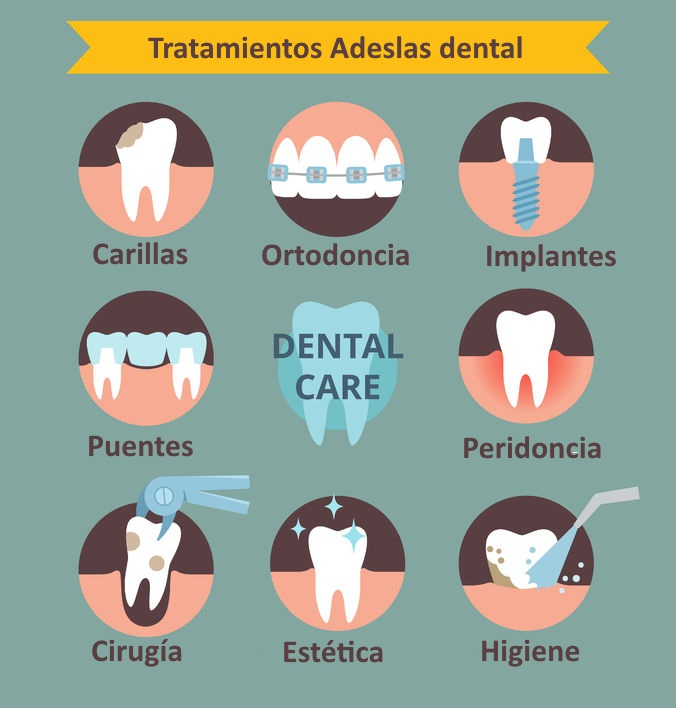 Adeslas Dental Telefono Urgencias